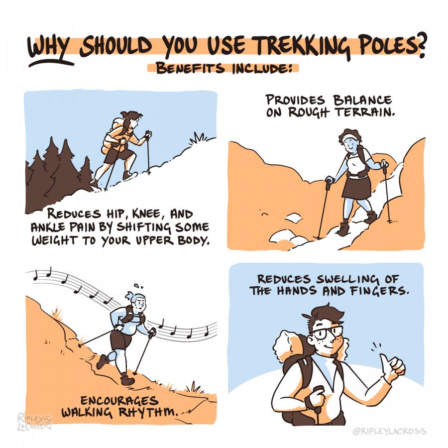 how-to-use-trekking-poles_p3